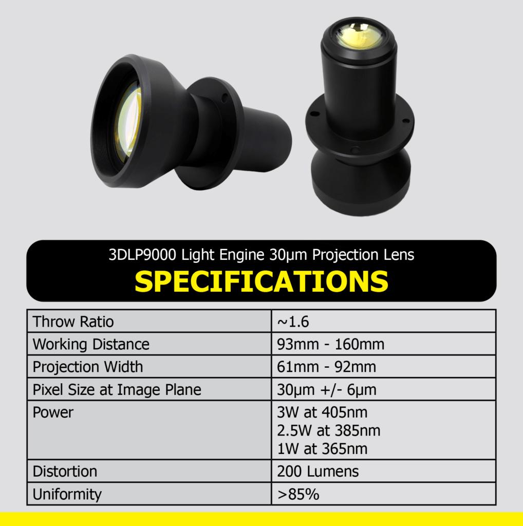 DLi Graphic 3DLP9000 30um Projection Lens Spec Chart