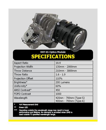 DLi6500 RAY Optics Module Spec Table
