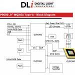 DLi9000 Development Kit Block Diagram