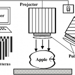 MSU Hyperspectral Imaging 1